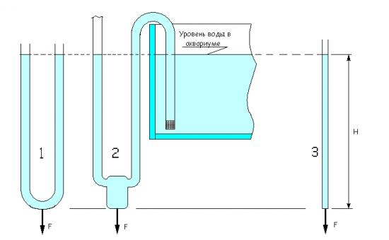 Физика и лирика аквариумного фильтра